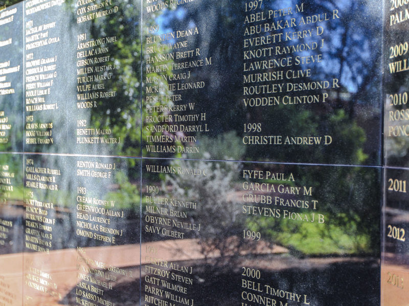 Eastern Goldfields Miners Memorial - Kalgoorlie